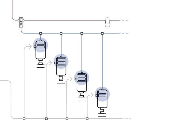 Grafische Darstellung einer dezentralen Automatisierung mit intelligenten Ventilsystemen