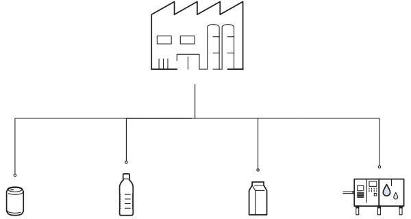 Grafische Darstellung einer Fabrik mit Wasseraufbereitungssystem und flüssigen Produkten in verschiedenartigen Verpackungen