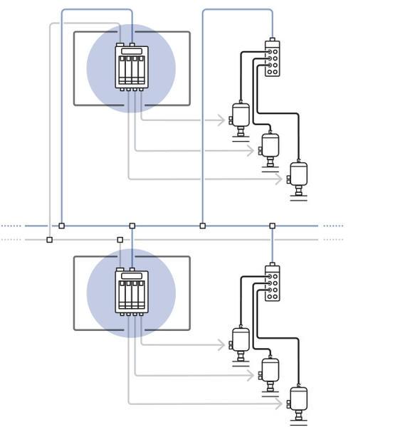 Grafische Darstellung einer verteilten Automatisierung mit zwei kleinen Schaltschränken und Ventilen
